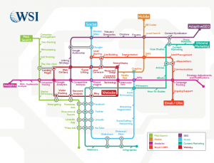 Digital Strategy Map by WSI