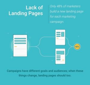 WSI Infographic Landing Pages_5 Image