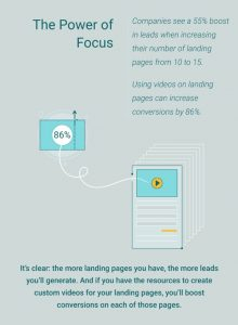 WSI Infographic Landing Pages_3 Image