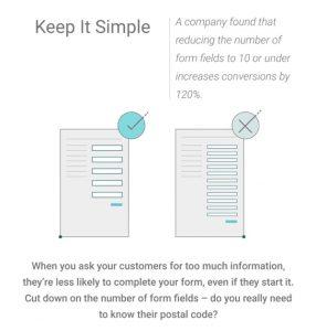 WSI Infographic Landing Pages Image