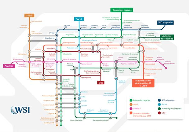 Digital system map